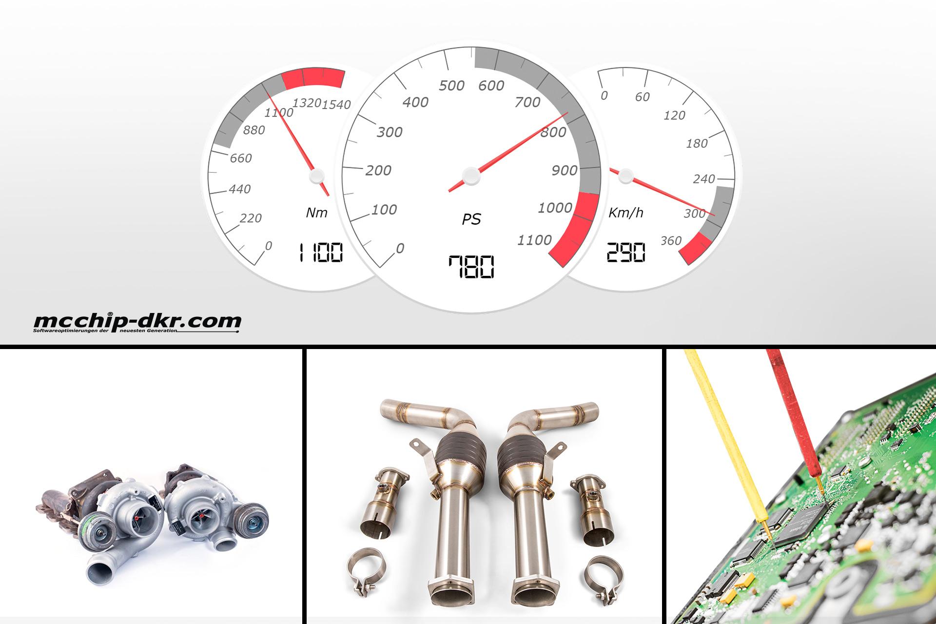 TÜV report - Stage 4 performance upgrade for AMG 63 models