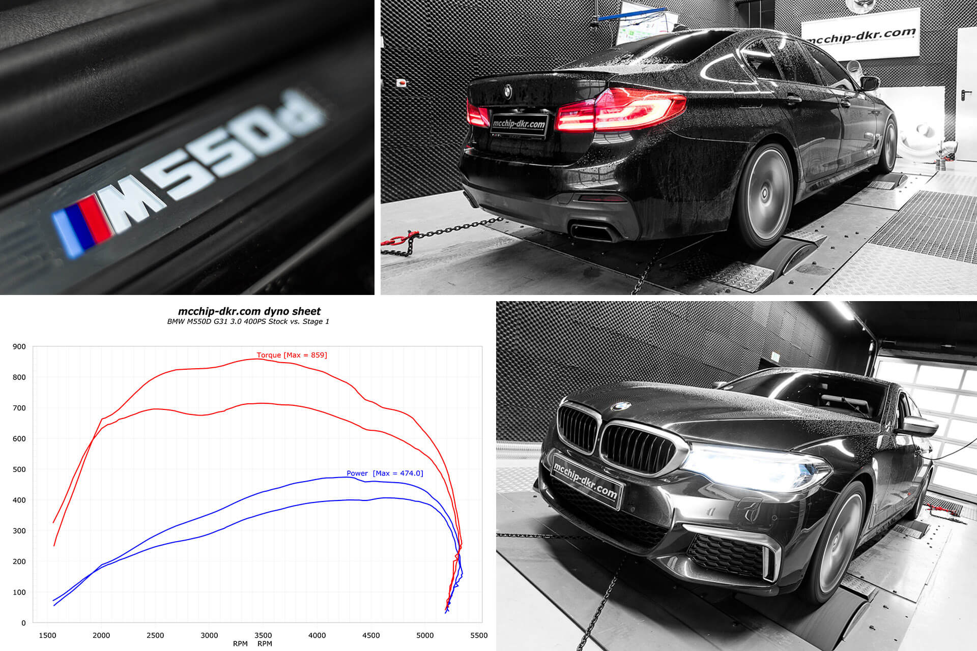 Performance upgrade BMW M550D Stage 1